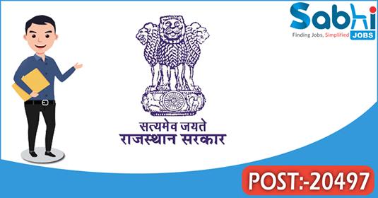 Rajasthan Education Department recruitment 20497 Teacher