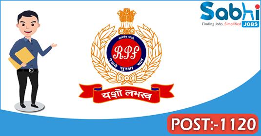 RPF recruitment 1120 Sub-Inspectors