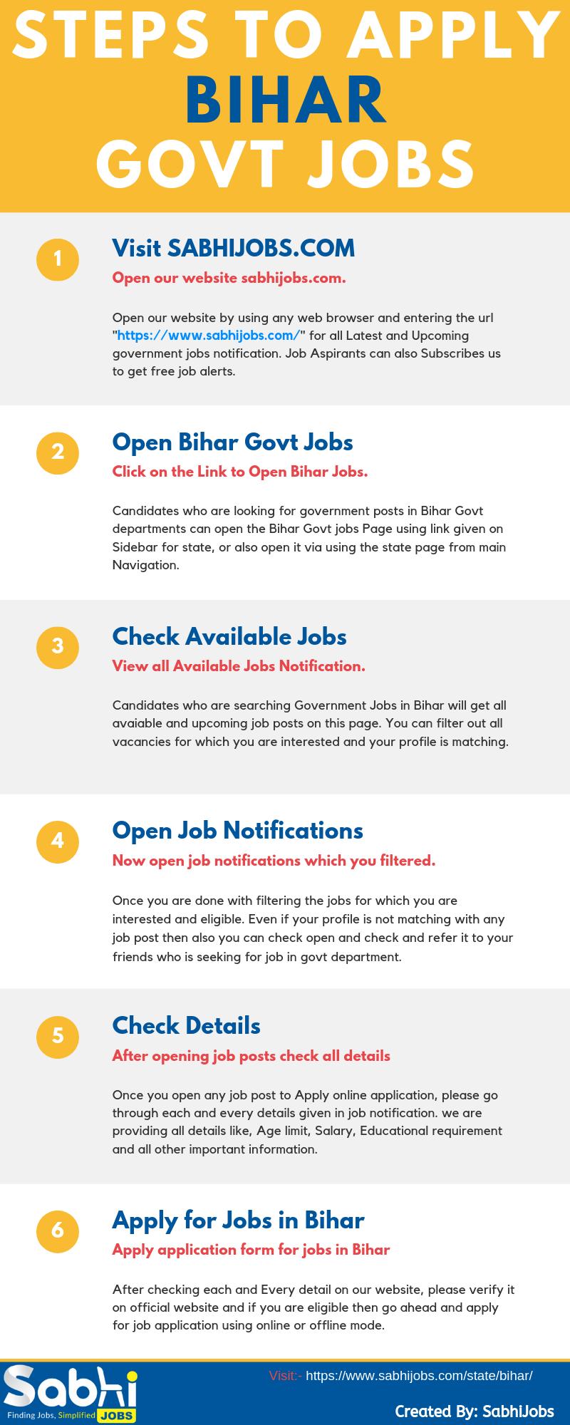 sarkari naukri in Bihar govt jobs 2019-20