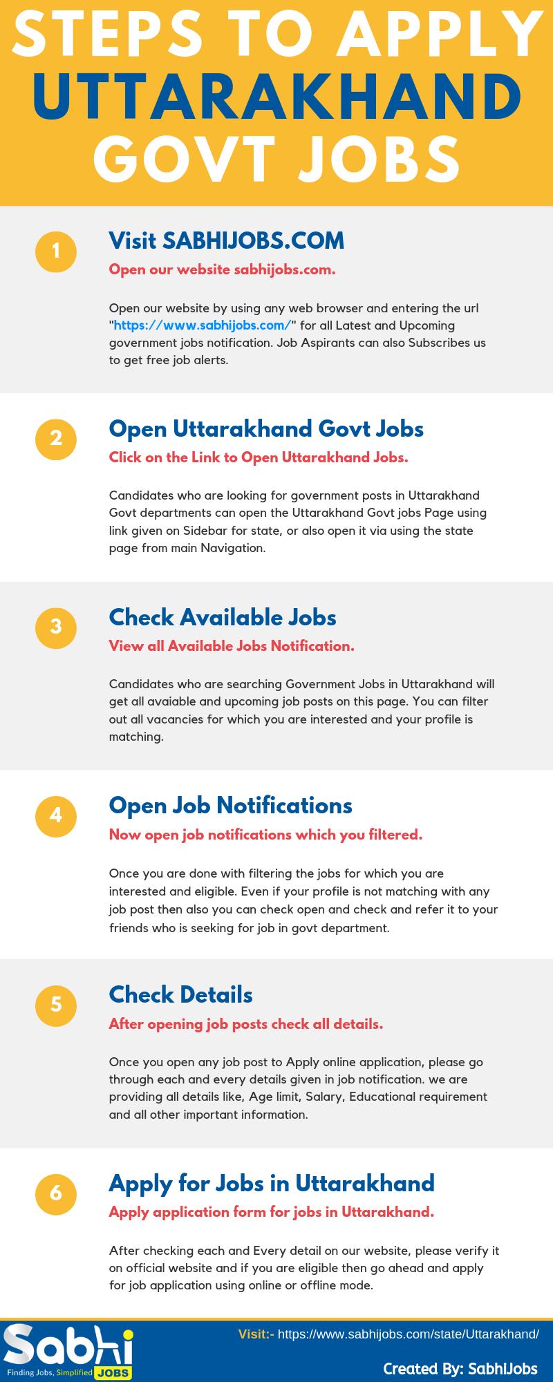 Government jobs in Uttarakhand