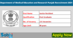 Department of Medical Education and Research Punjab Recruitment 2021